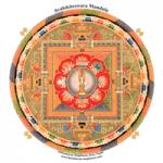 mpr-100-1000-arm-avalokiteshora-mandala